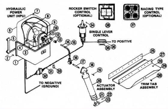 Bennett Power Trim Wiring Diagram - Wiring Diagram Schematics • on starcraft boat wiring diagram, mercruiser 454 wiring-diagram, mercruiser outdrive trim pump diagram, mercruiser alpha one parts diagram, mercruiser 4.3 wiring-diagram, mercruiser fuel injection wiring diagram, alpha one trim wiring diagram, mercury outboard tilt and trim diagram, 2wire tilt trim motor wiring diagram, mercury tilt trim parts diagram, mercruiser 5.0 mpi diagram, mercruiser tachometer wiring diagram, tilt and trim gauge wiring diagram, mercruiser engine wiring diagram, mercruiser alternator wiring diagram, mercruiser sae j1171 trim pump diagram, mercruiser 3.0 carburetor diagram, mercruiser thermostat installation diagram, mercruiser 5.7 wiring harness diagram, champion boat diagram,